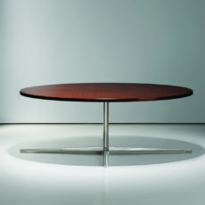 Bernhardt Facet Table